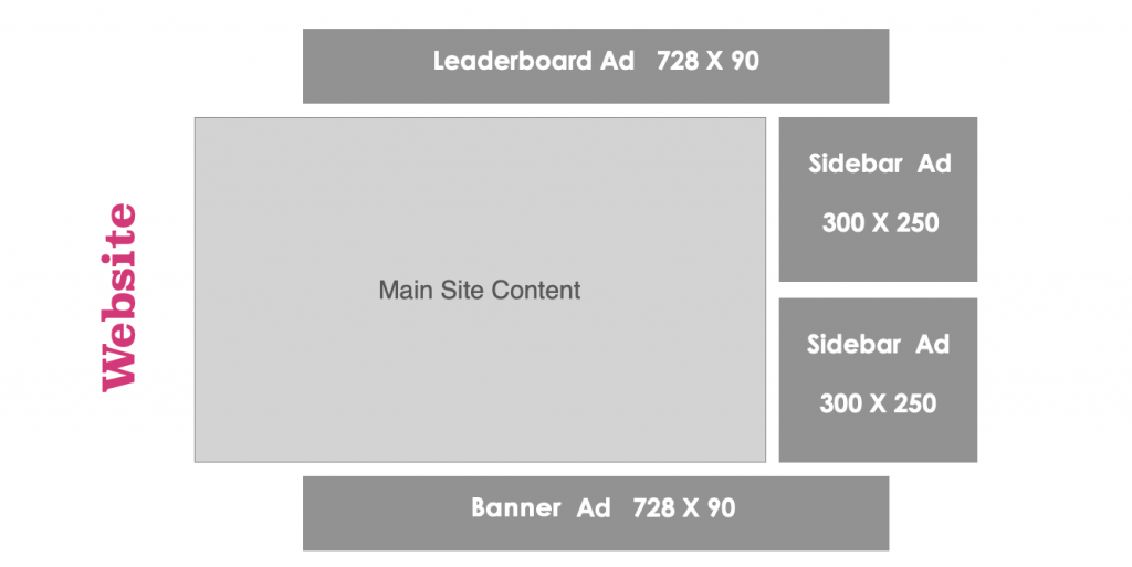 Website Ad Layout